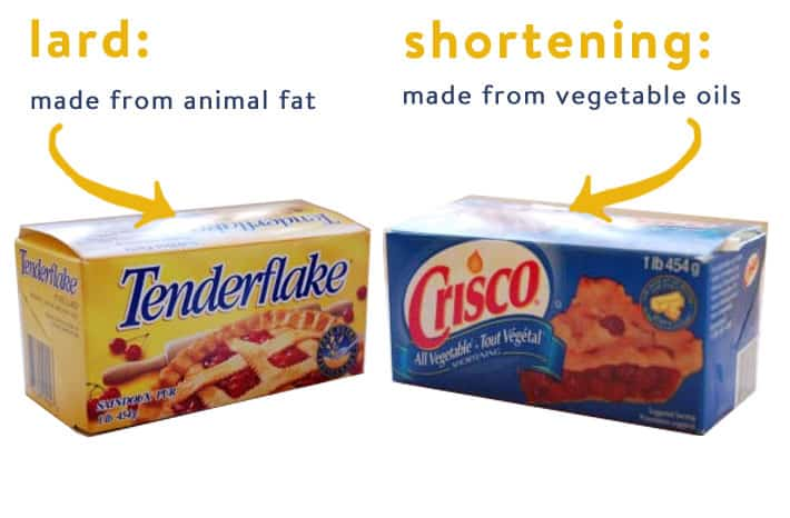 Yellow cardboard package of lard on the left and blue cardboard package of Crisco on the right. On white background.