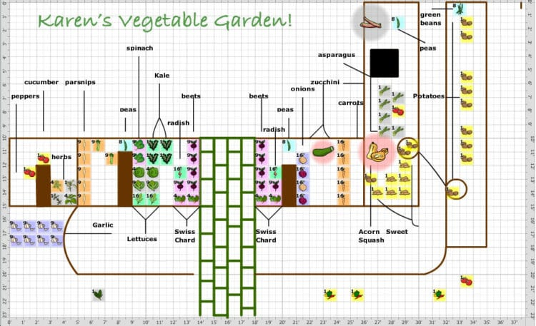 The Program Keeps Your Garden Plan On File, So When Itu0027s Time To Start Your  Garden Planning The Next Year You Can Take A Look At Your Old Garden Plan  To See ...