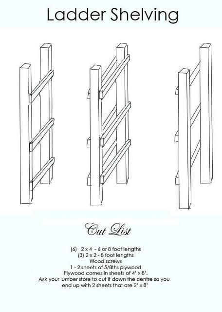 Ladder Shelving Final