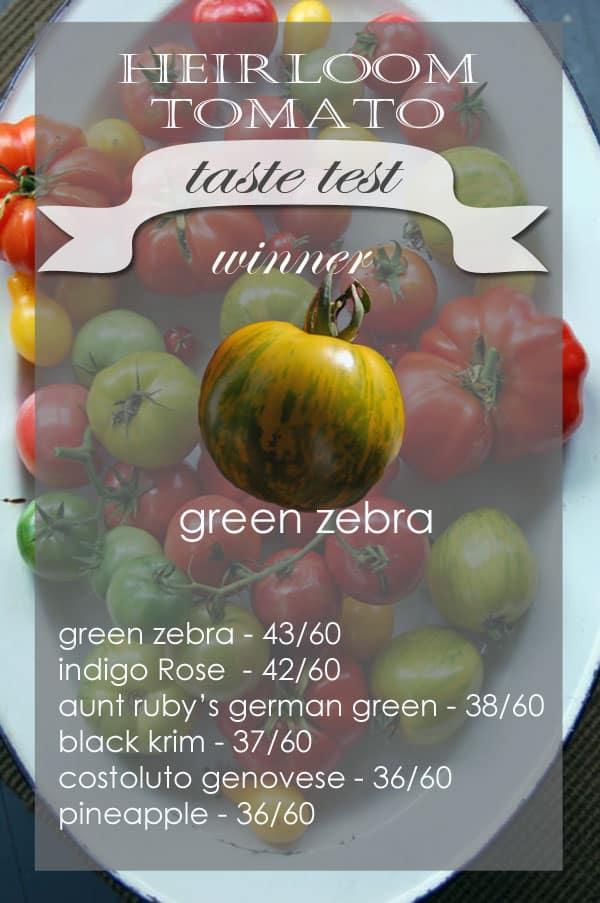 taste-test-chart