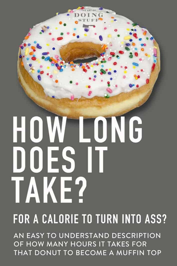 How Long Does it Take a To Gain Weight?