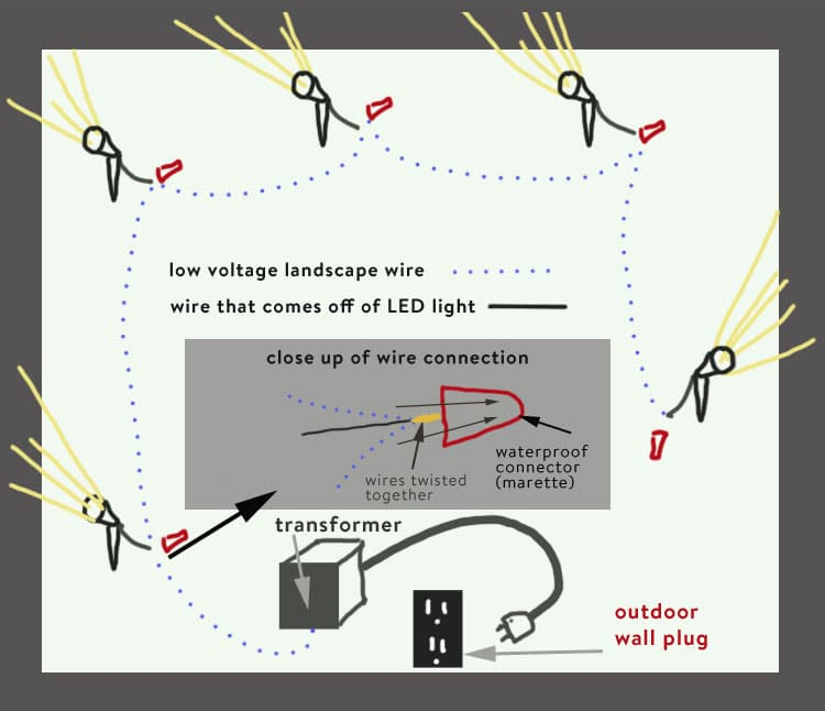 low voltage landscape lighting wiring diagram ewiring