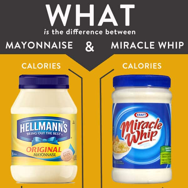 what is the difference between mayonnaise and miracle whip. Black Bedroom Furniture Sets. Home Design Ideas