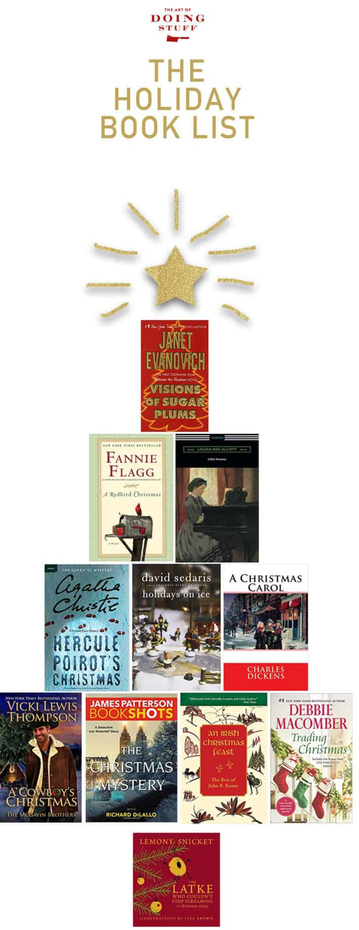 Top 10 Christmas themed books