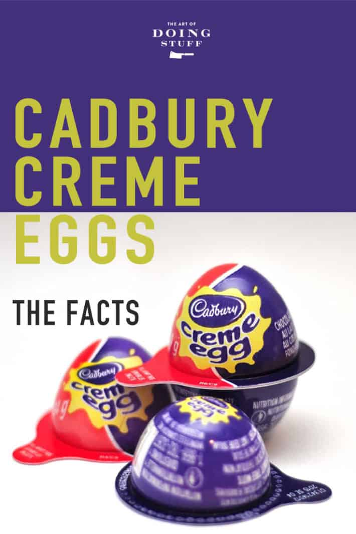 Fun Facts of the Cadbury Easter Creme Egg.  Including which country is subjected to this awful plastic packaging instead of the iconic foil.