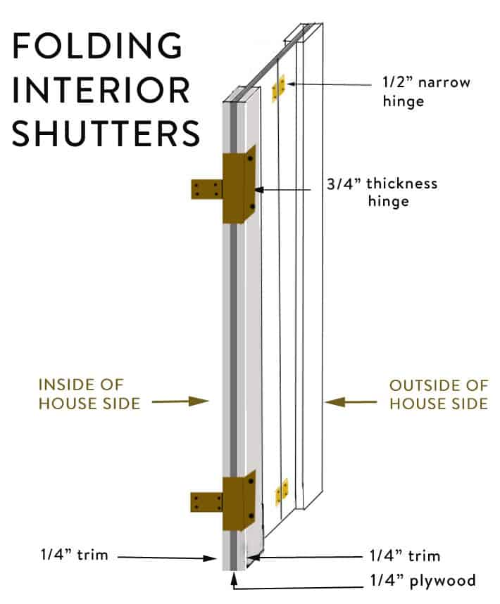 Diagram showing measurements of DIY interior window shutters.
